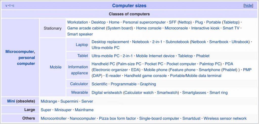 คลาสของคอมพิวเตอร์